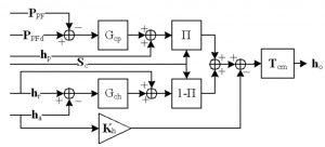 hybridcontrol